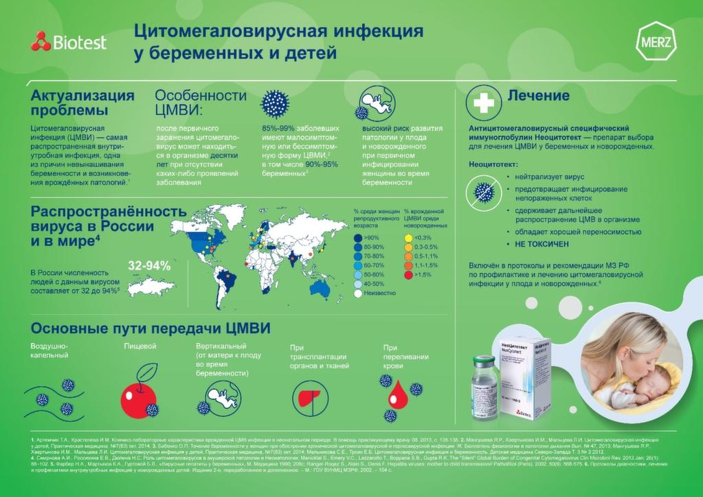 Опасная инфекция при беременности: как спасти здоровье – будущего малыша? 1